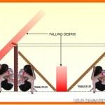 地震による建物崩壊時の生存空間、命の三角形 (3)