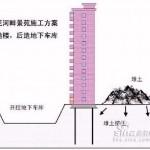中国のマンション、雨で倒れる! (15)