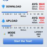 ソフトバンクのiPhone 4S 通信速度 (8)