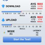 ソフトバンクのiPhone 4S 通信速度 (7)