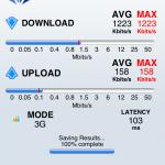 ソフトバンクのiPhone 4S 通信速度 (6)