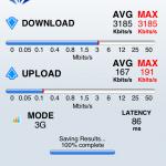 ソフトバンクのiPhone 4S 通信速度 (3)