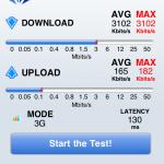 ソフトバンクのiPhone 4S 通信速度 (2)
