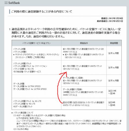 """""""パケット定額 for 4G LTE"""" 1.2GB制限は直近3日間"""