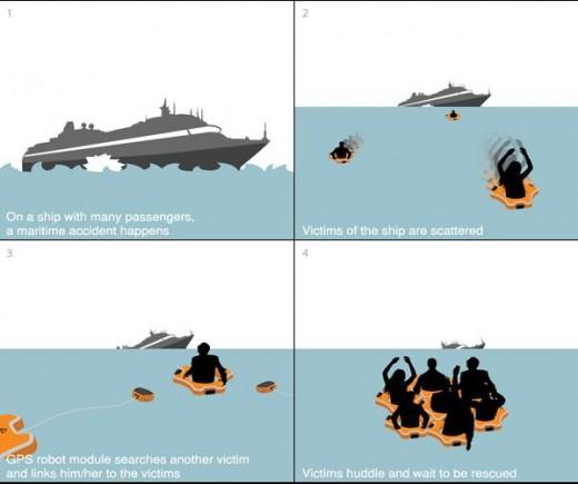 船が転覆・漂流しても安心な次世代救命胴衣